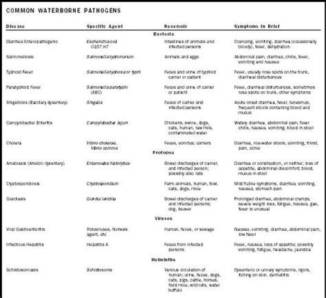 list of plant diseases caused by bacteria diseases caused by pathogenic bacteria
