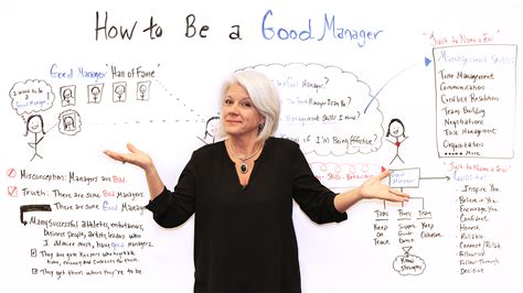 how to a to be a how to be a manager
