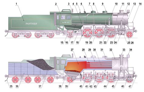 steam locomotive boiler diagram steam locomotive components