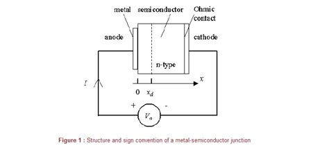 electrical properties of diode electrical properties of a diode 28 images electrical properties of zener diode 28 images