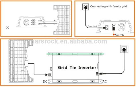 solar wiring diagram grid tie wiring diagram for grid tie