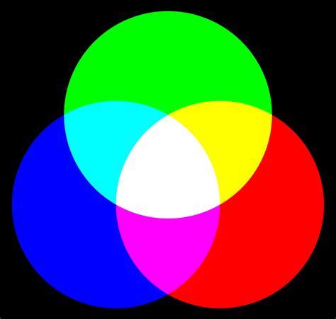 color in pictures biblioth 232 que virtuelle la perception des couleurs