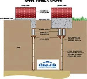pier foundation cost