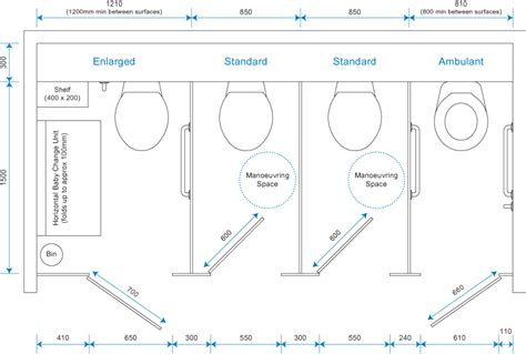 standard bathroom layout dimensions public bathroom layout dimensions in meters google
