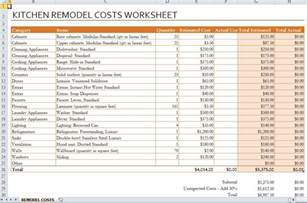 Average Cost To Remodel Bathroom Kitchen Remodel Worksheet Abitlikethis