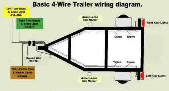 wiring basics and keeping the lights on pull motorcycle trailers