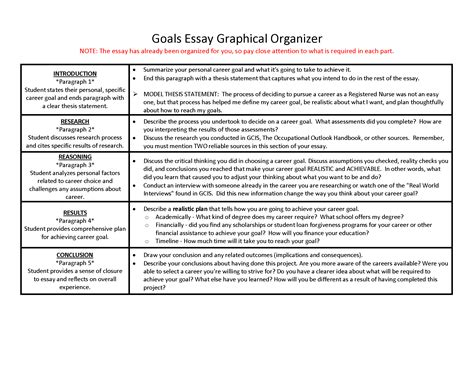 goal essays biochemistry research papers attractive resume format