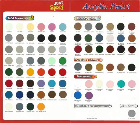 Acrylic Spray Paints And Lacquers In India