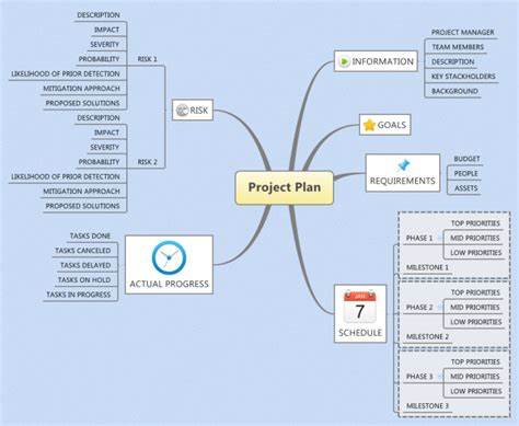 tutorial xmind pdf xmind xmind template mind map project plan mind map