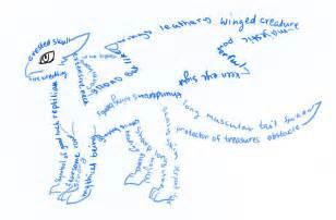 concrete poem dragon by uchihagirl94 on deviantart