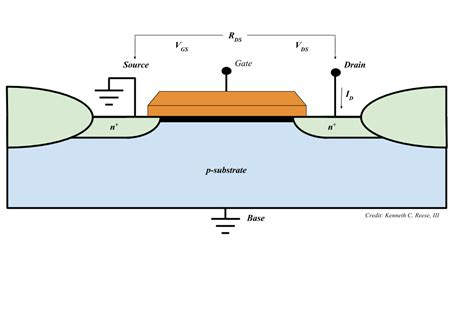 npn transistor gate source drain mosfets what is rds on