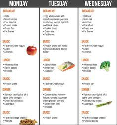 fitness diet plan on weight loss diets diet and weight loss workout