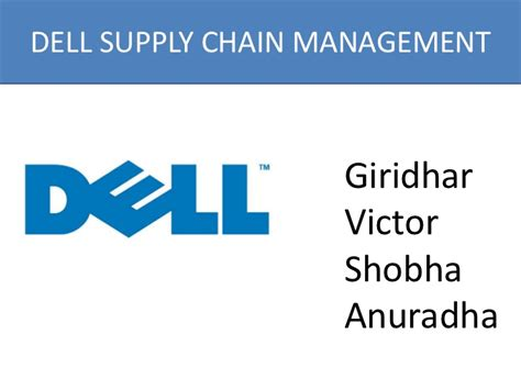 close validation messages success message figure 1 the supply chain model images frompo