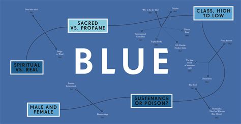 What Does The Color Blue Represent | here s what your favorite color really means huffpost