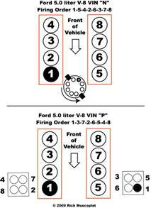 5 4 Ford Firing Order 1997 F150 4 6 Firing Order Html Autos Post