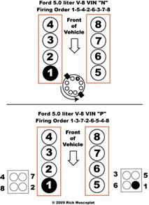 Ford 360 Firing Order 1997 F150 4 6 Firing Order Html Autos Post