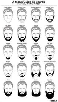mens style hair bread man s guide to 16 beards beard style infographic for men