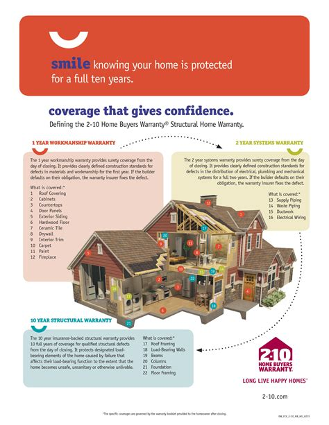 home protection plan cost american home shield home