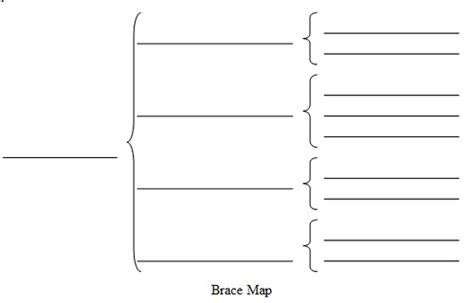 brace map template 12 best images of treemap graphic organizer template
