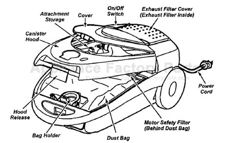 kenmore vacuum model 116 parts diagram parts for 116 22313200 kenmore vacuum cleaners