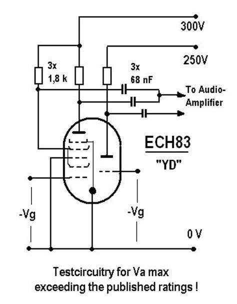 ECH83 versus ECH81