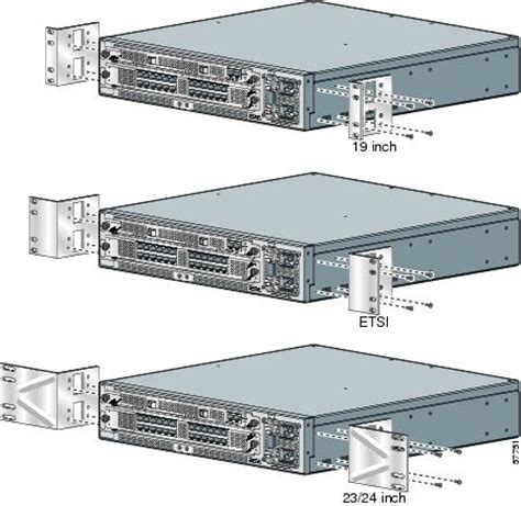 cisco 10720 router rack mount and cable