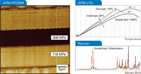 raman scattering cross section raman scattering cross section 28 images nanoscale