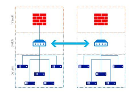 draw system architecture diagram cloud computing architecture enterprise
