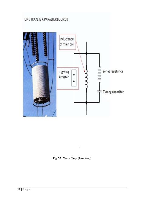 coupling capacitor and wave trap power line carrier communication