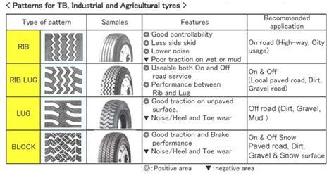 tyre pattern types rasakutire