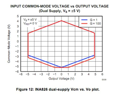 output voltage swing a current sensing tutorial part ii devices ee times