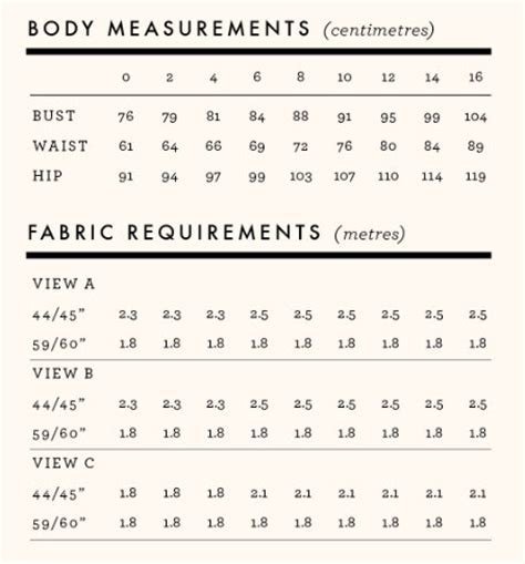 How To Measure For Upholstery by Metric Measurement Chart By Request Sewaholic