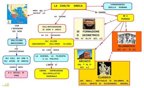 tema storico sull illuminismo mappa concettuale la civilt 224 greca studentville