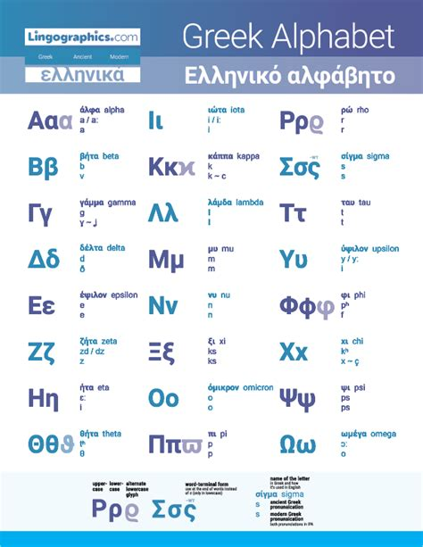 Letter Names Pronunciation search results for printable alphabet calendar 2015