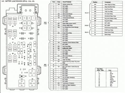2013 ford explorer fuse panel diagram free
