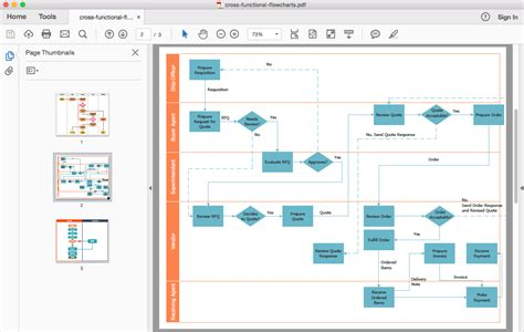 visio technical support convert a cross functional flowchart to pdf conceptdraw