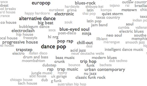sub genres of house music how many genres are there sweet headache