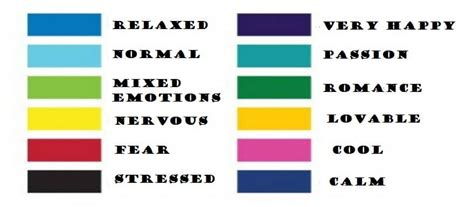 color mood chart mood and colors room colors and moods various affects