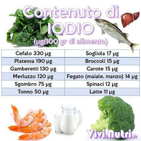 alimenti iodio 187 cibi ricchi di iodio