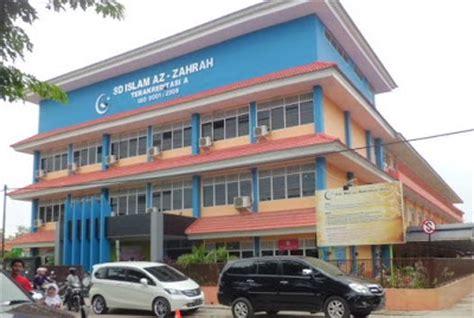 Proyektor Di Palembang zona edukasi