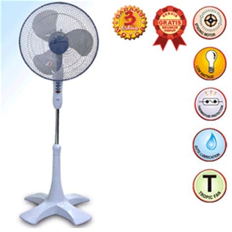 Kipas Tornado Wall Fan jual kipas angin maspion