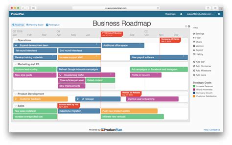 business roadmap template