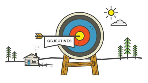 how to write e learning objectives for your