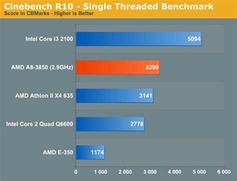 Asus Laptop A8 Vision Amd amd lanza oficialmente lynx los primeros llano para escritorio con reviews
