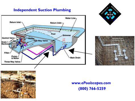 inground pool plumbing diagram inground pool plumbing layout pictures to pin on