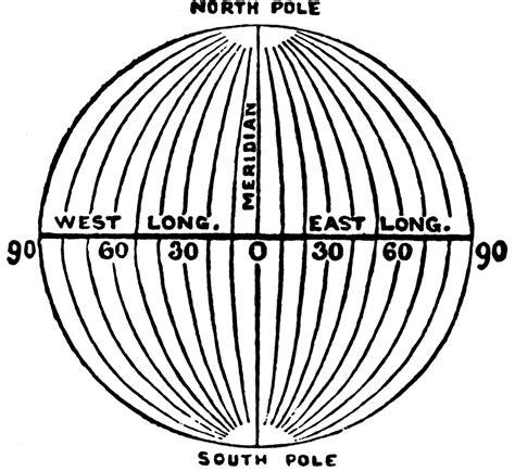 clipart etc meridians of longitude clipart etc