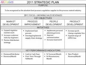 strategic plan template for schools gregg stocker one page strategic plan work