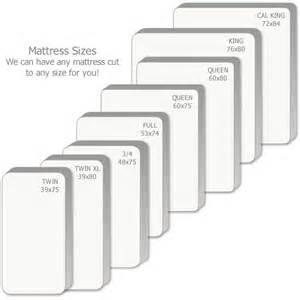 crib mattress sizes chart naturepedic mattress naturepedic organic cotton oval