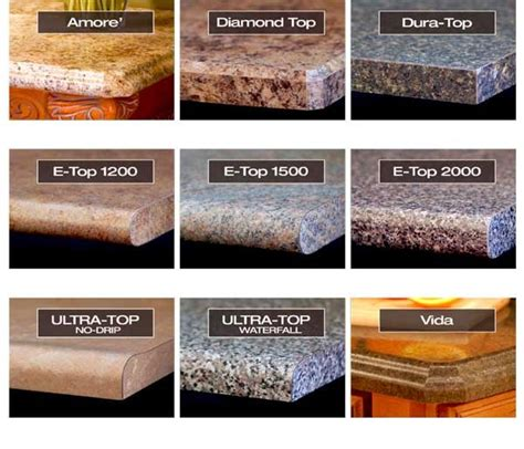 Laminate Countertop Edge Options formica laminate kitchen countertops edges custom kitchens inc laminate edge profiles