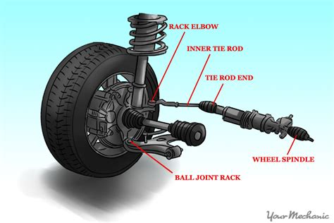 badly worn tyre due   steering   wheel alignment problem